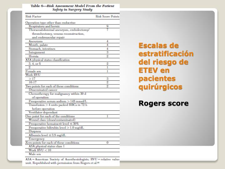 Escalas de estratificación del riesgo de ETEV en pacientes quirúrgicos