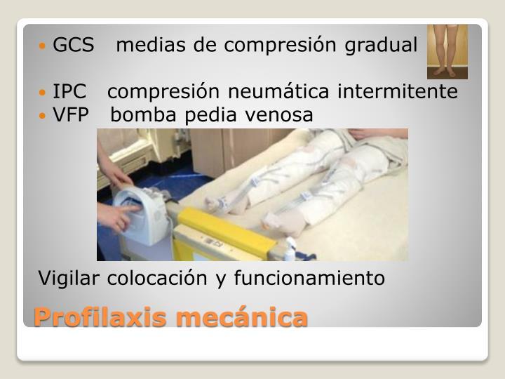 GCS   medias de compresión gradual