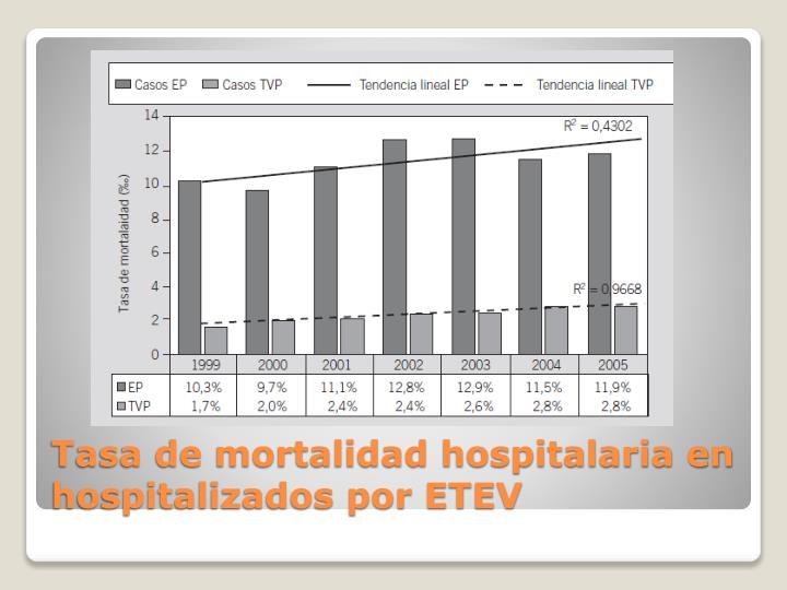 Tasa de mortalidad hospitalaria en hospitalizados por ETEV