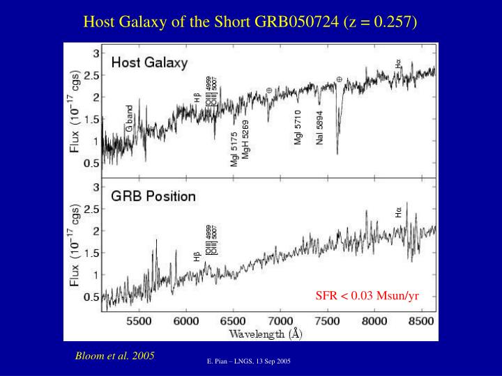 Host Galaxy of the Short GRB050724 (z = 0.257)