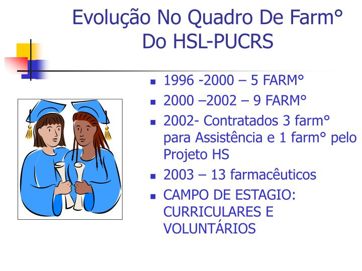 Evolução No Quadro De Farm° Do HSL-PUCRS