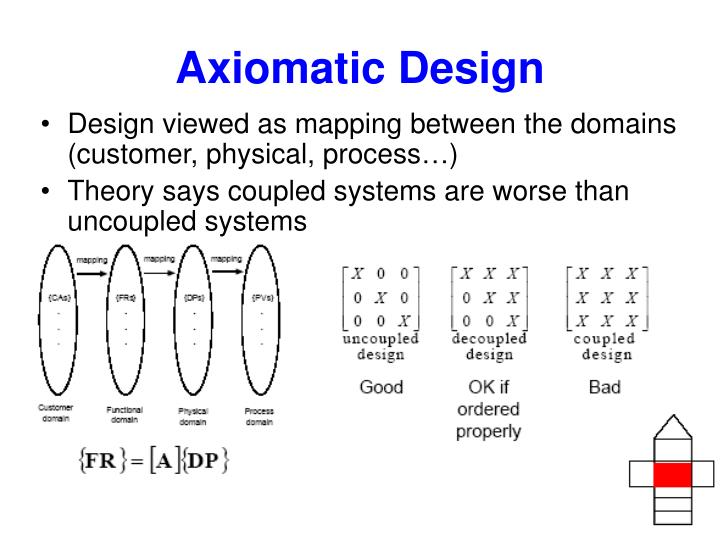 Axiomatic Design