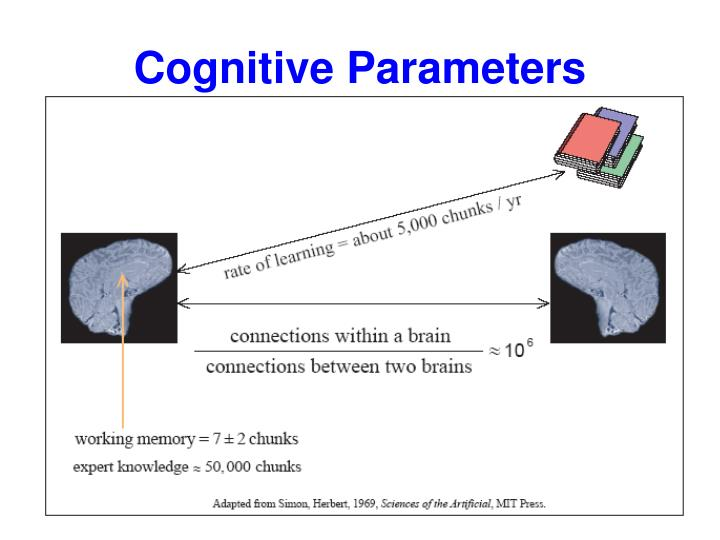 Cognitive Parameters