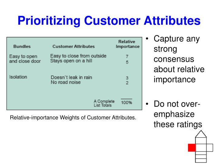 Prioritizing Customer Attributes