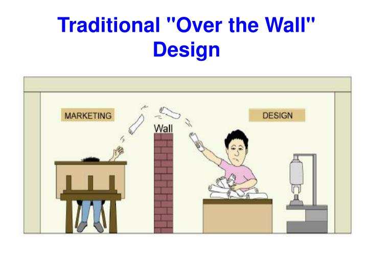 "Traditional ""Over the Wall"""