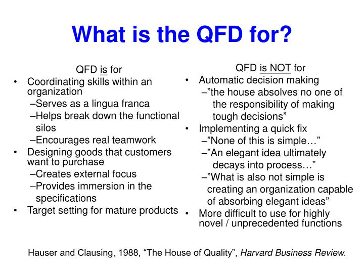 What is the QFD for?