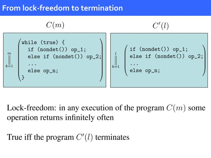 From lock-freedom to termination