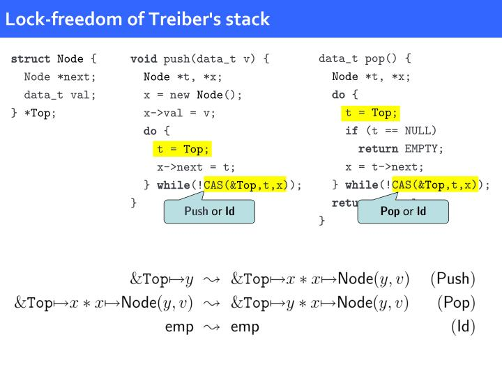 Lock-freedom of Treiber's stack