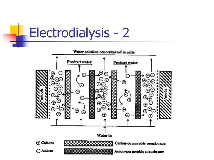 Electrodialysis - 2