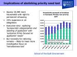 implications of abolishing priority need test