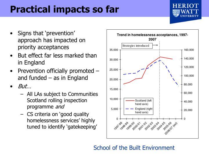 Practical impacts so far