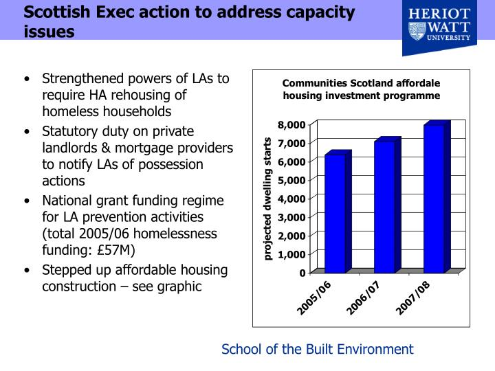 Scottish Exec action to address capacity issues