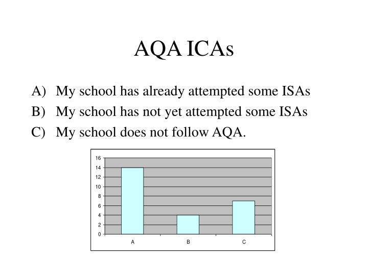 AQA ICAs
