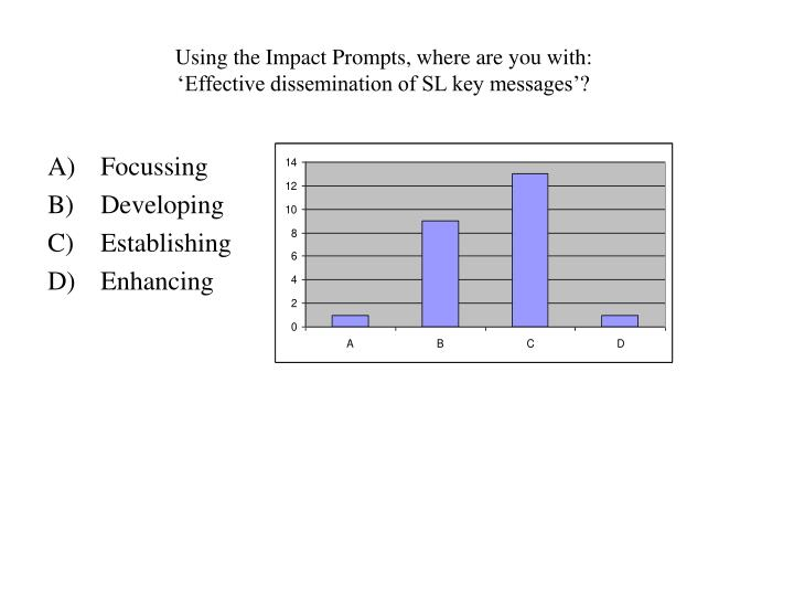 Using the Impact Prompts, where are you with:
