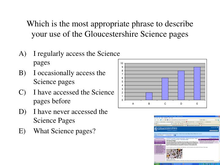Which is the most appropriate phrase to describe your use of the Gloucestershire Science pages