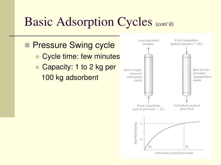 Basic Adsorption Cycles