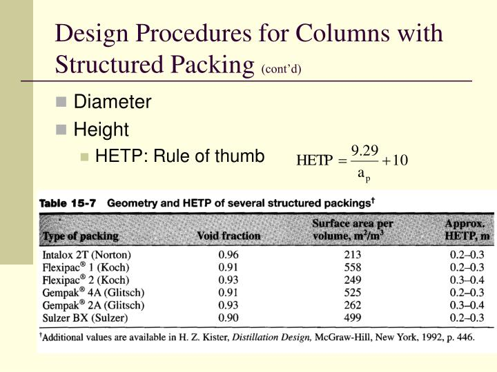 Design Procedures for Columns with Structured Packing