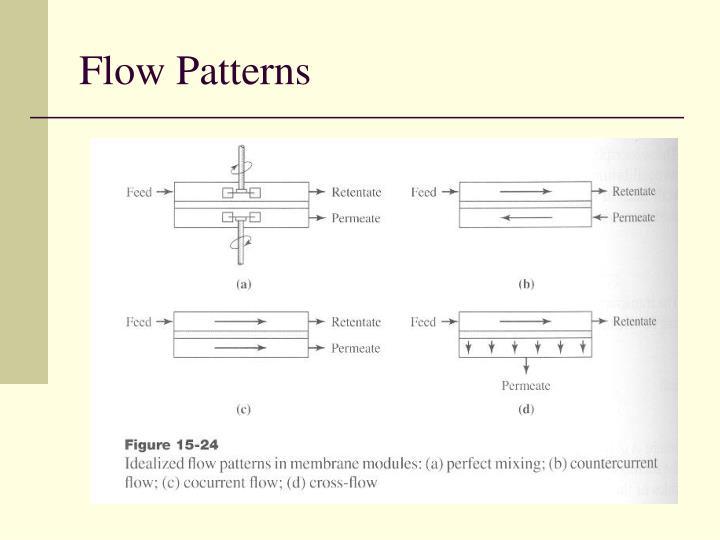 Flow Patterns