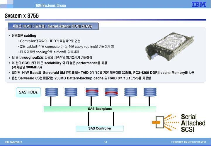 SAS HDDs