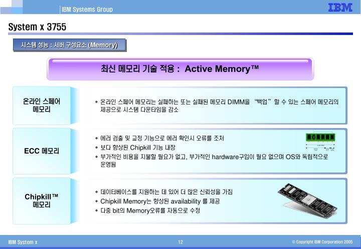 온라인 스페어 메모리는 실패하는 또는 실패된 메모리