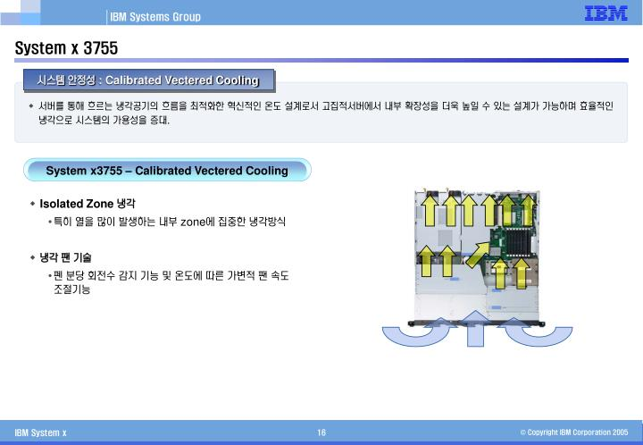 System x3755 – Calibrated Vectered Cooling