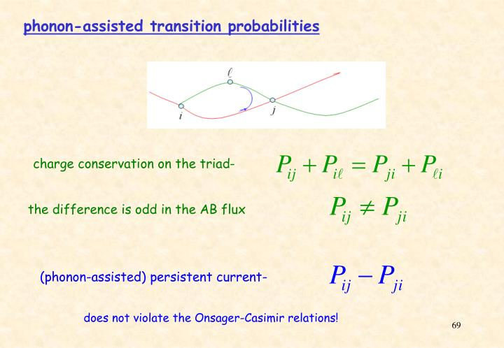 phonon-assisted transition probabilities