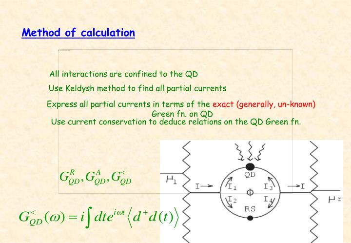 Method of calculation