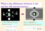 what is the difference between 2 slit and the ab interferometer