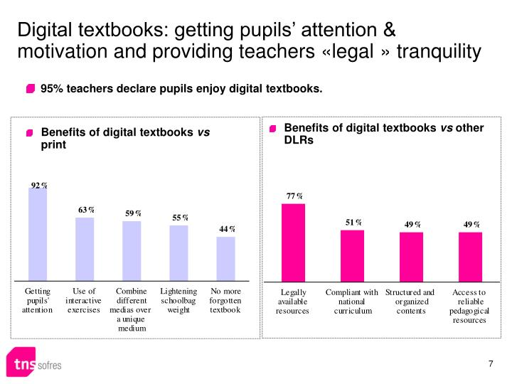 Digital textbooks: getting pupils' attention & motivation and providing teachers «legal » tranquility