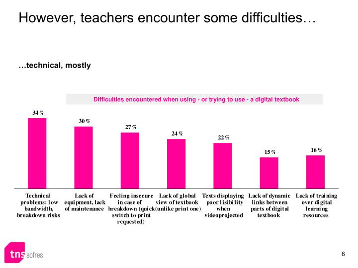 However, teachers encounter some difficulties…