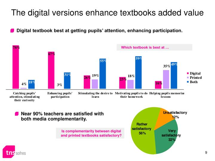 The digital versions enhance textbooks added value