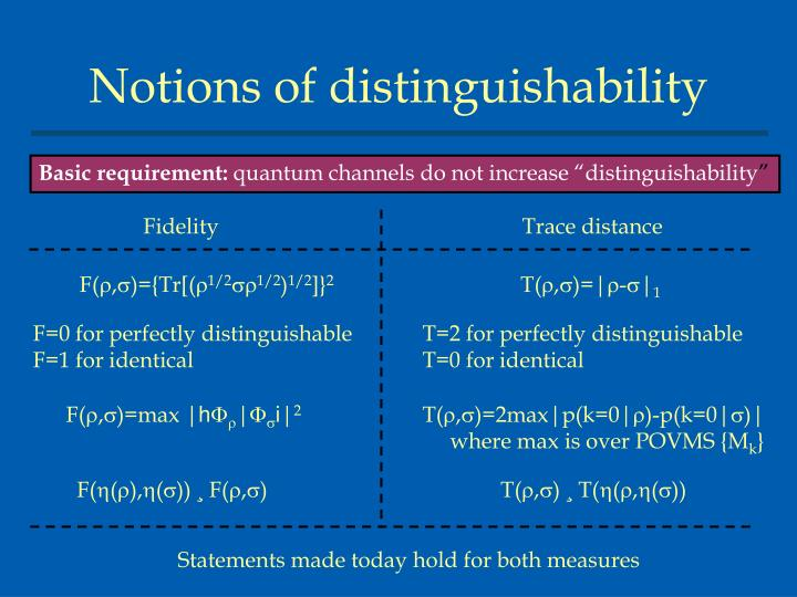 Notions of distinguishability