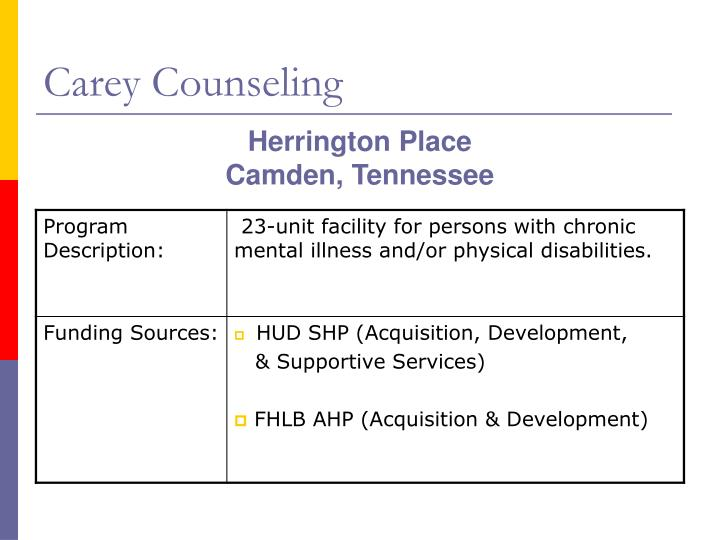 Carey Counseling