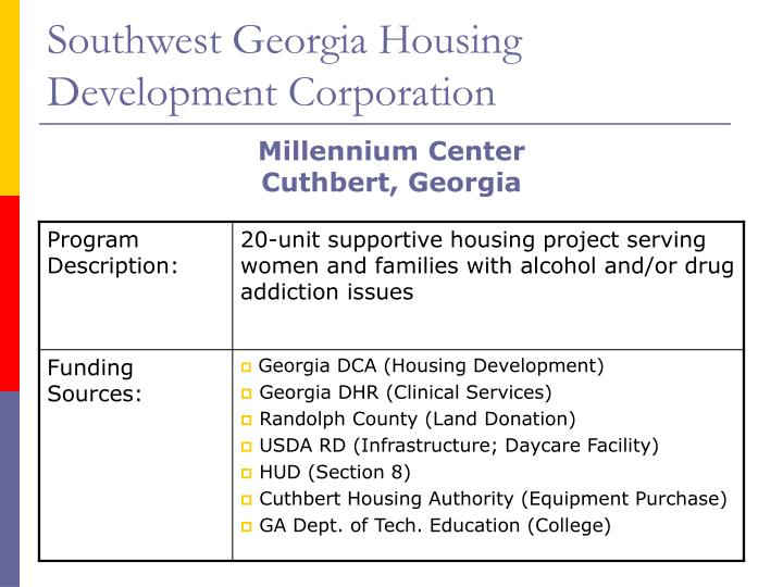 Southwest Georgia Housing Development Corporation