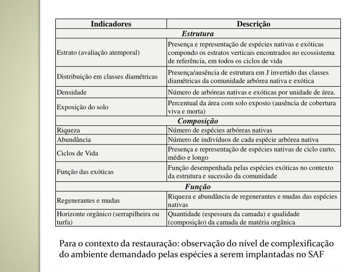 Para o contexto da restauração: observação do nível de complexificação do ambiente demandado pelas espécies a serem implantadas no SAF
