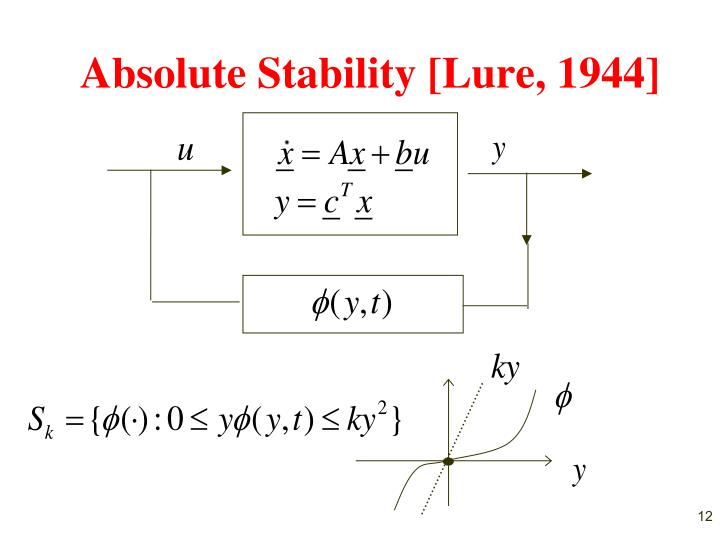 Absolute Stability [Lure, 1944]