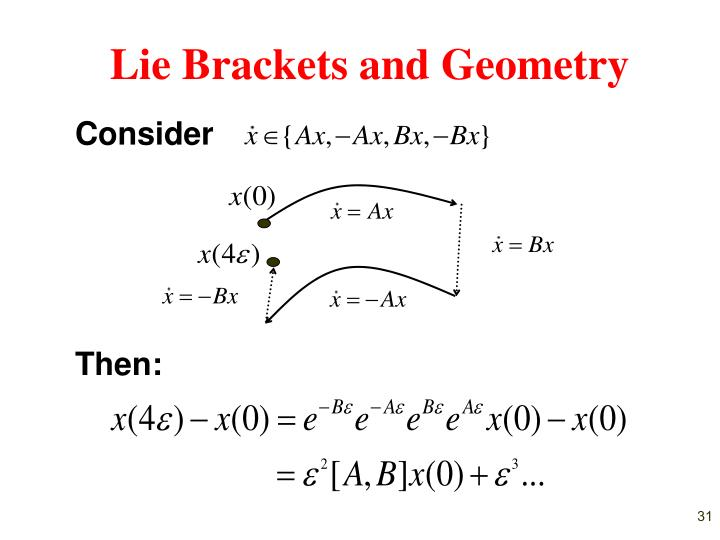 Lie Brackets and Geometry