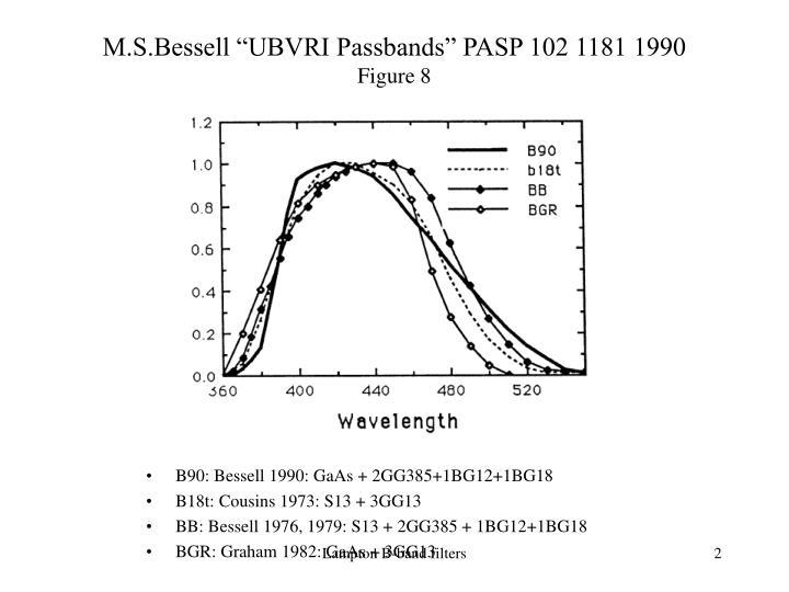 "M.S.Bessell ""UBVRI Passbands"" PASP 102 1181 1990"
