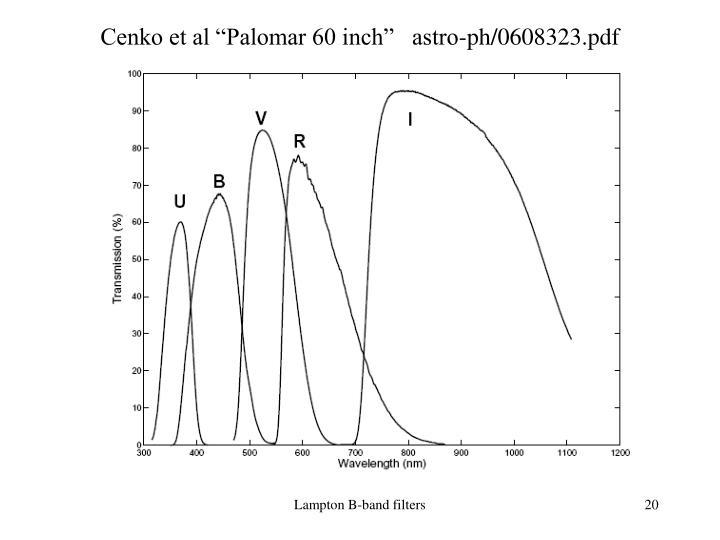 """Cenko et al """"Palomar 60 inch""""   astro-ph/0608323.pdf"""