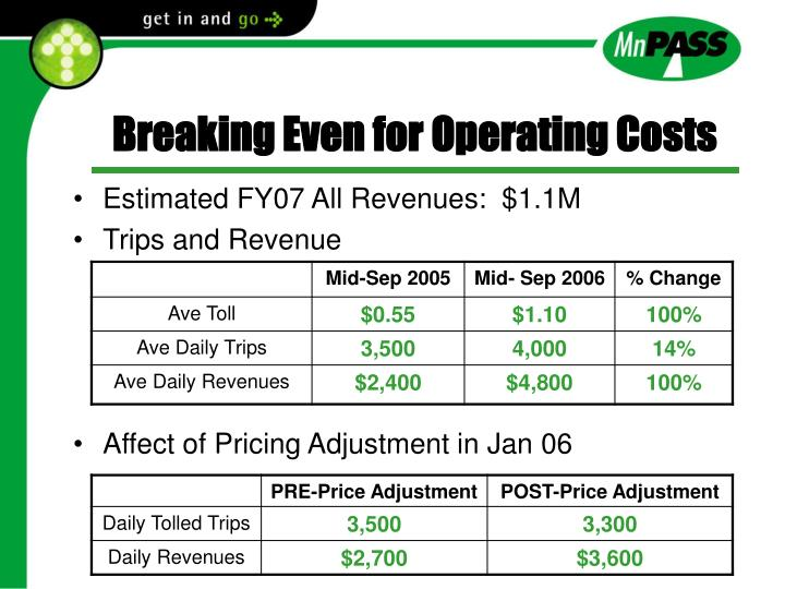 Breaking Even for Operating Costs