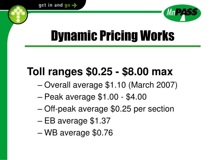Dynamic Pricing Works