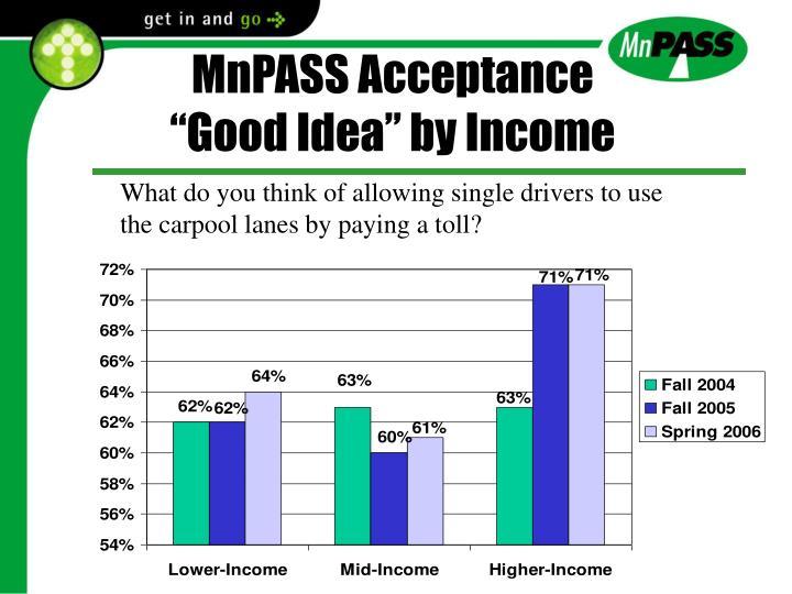 MnPASS Acceptance