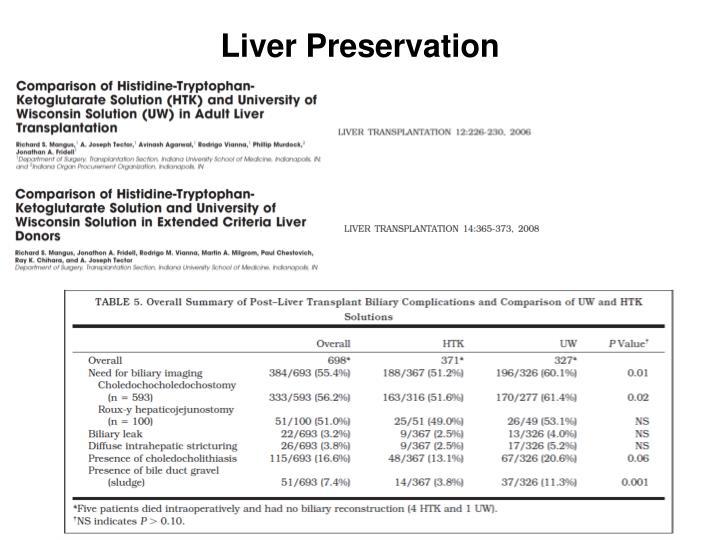 Liver Preservation