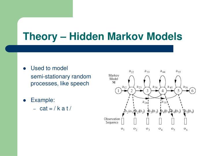 Theory – Hidden Markov Models