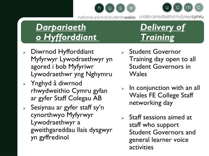 Diwrnod Hyfforddiant Myfyrwyr Lywodraethwyr yn agored i bob Myfyriwr Lywodraethwr yng Nghymru