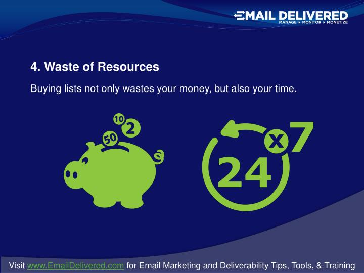 4. Waste of Resources