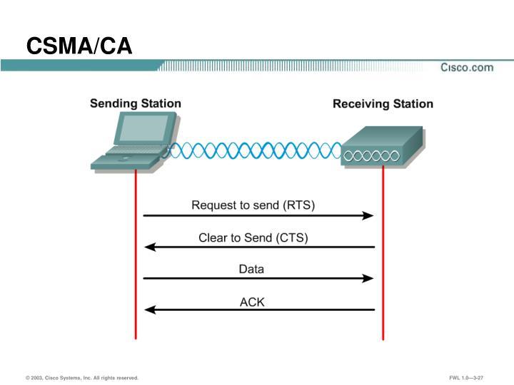 CSMA/CA