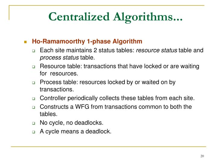 Centralized Algorithms...