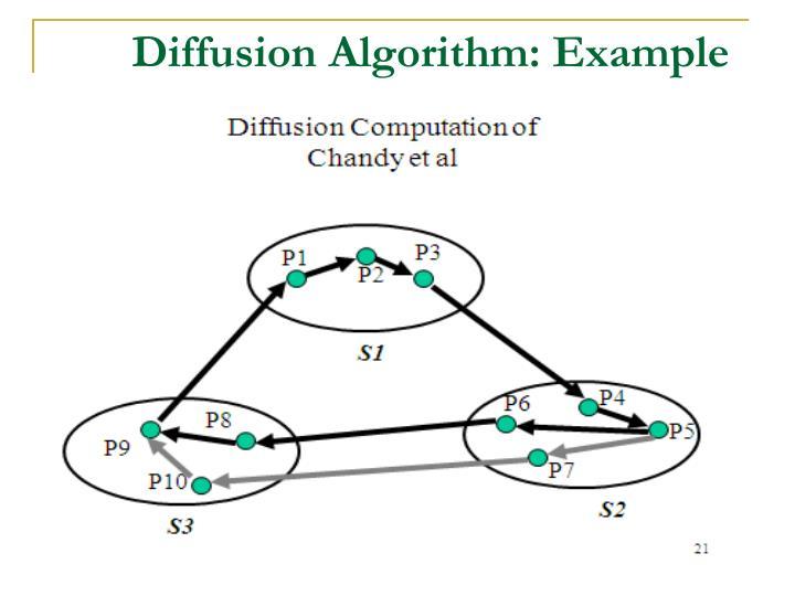 Diffusion Algorithm: Example