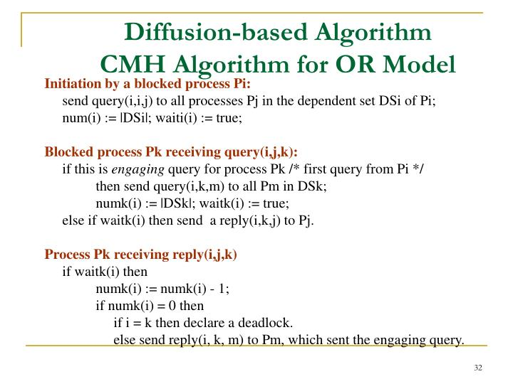 Diffusion-based Algorithm